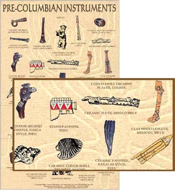 Illustrated Pre-Columbian Musical Instruments