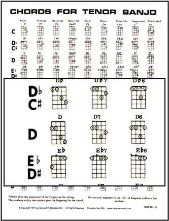 tenor banjo chords