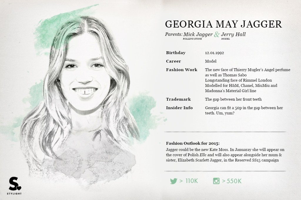 Class2015.Georgia