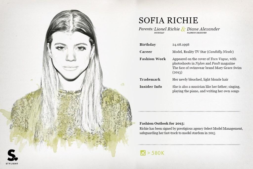 Sofia Ritchie