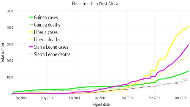000africa_trends.jpg