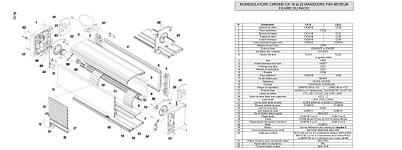 Avs Store Fournisseur Pieces Detachees Volet Roulant