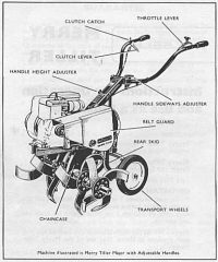 Wolseley Merry Tiller Super Major Rotavator / Cultivator