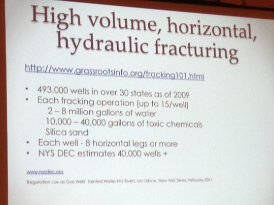 Fracking Water use statistics