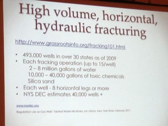 Fracking Water use statistics