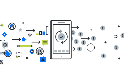 Mobile-first indexing, what is it?