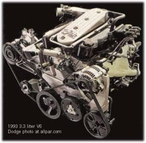 ChryslerMotores Dodge 33  35  38 V6