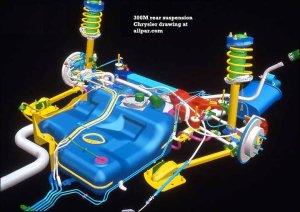 Chrysler 300M cars and repairs