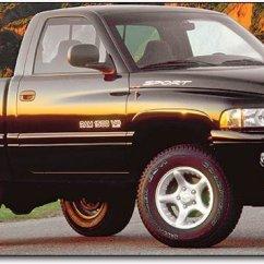 1998 Dodge Ram 2500 Trailer Wiring Diagram Human Spine 1994 2001 Pickup Trucks Manufacturing