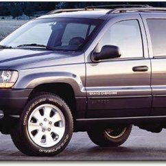 2000 Jeep Cherokee Sport Speaker Wiring Diagram Msd 6a Chevy 1999 2004 Grand Adding Reliability To The Capable Suv 2001 Chrerokee