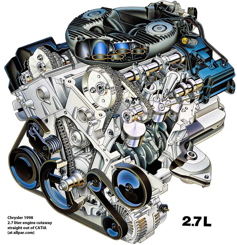 2006 Dodge Charger 2 7 Engine Diagram Manual Guide