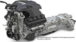 20132016 Dodge Ram 1500 engine, transmission, and axles