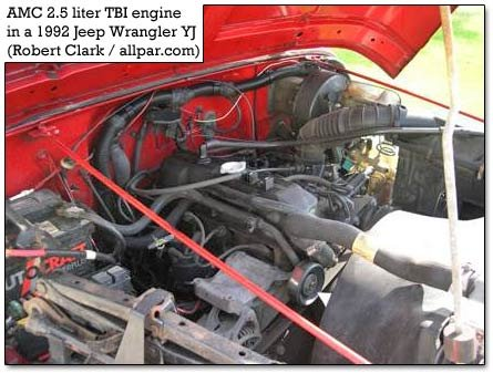 1988 jeep wrangler wiring diagram domestic diagrams amc-jeep 2.5 liter four-cylinder engine