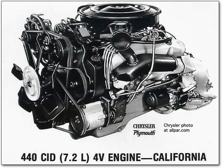 1976 Dodge Sportsman Motorhome Wiring Diagram 1974 1978 Chrysler New Yorker Brougham Imperial Cars In