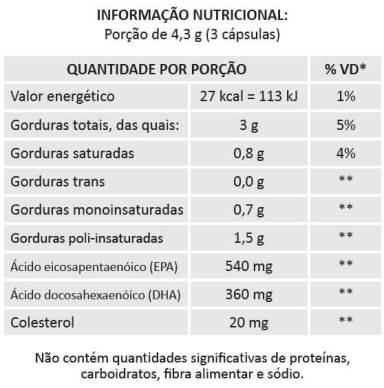 tabela nutricional do Ômega 3 AllPremium