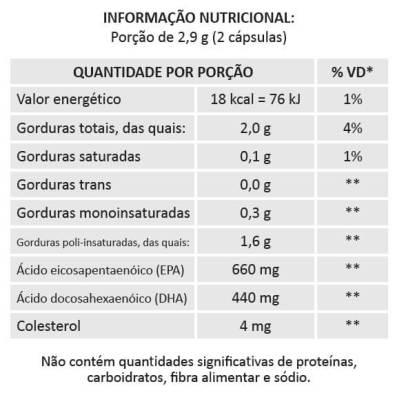 Tabela Nutricional Super Ômega 3 AllPremium