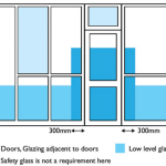 Safety glass areas northern ireland glass replacement door glass ireland