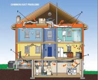 Common Problems with Heating and Cooling Ducts