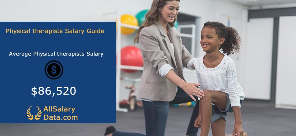 Physical therapists Salary Guide