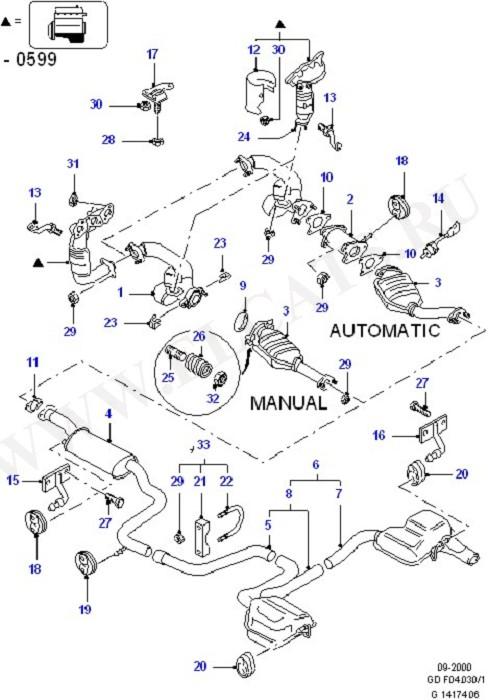 Каталог запчастей Ford Mondeo 1996-2000 (GD) : Двигатель в