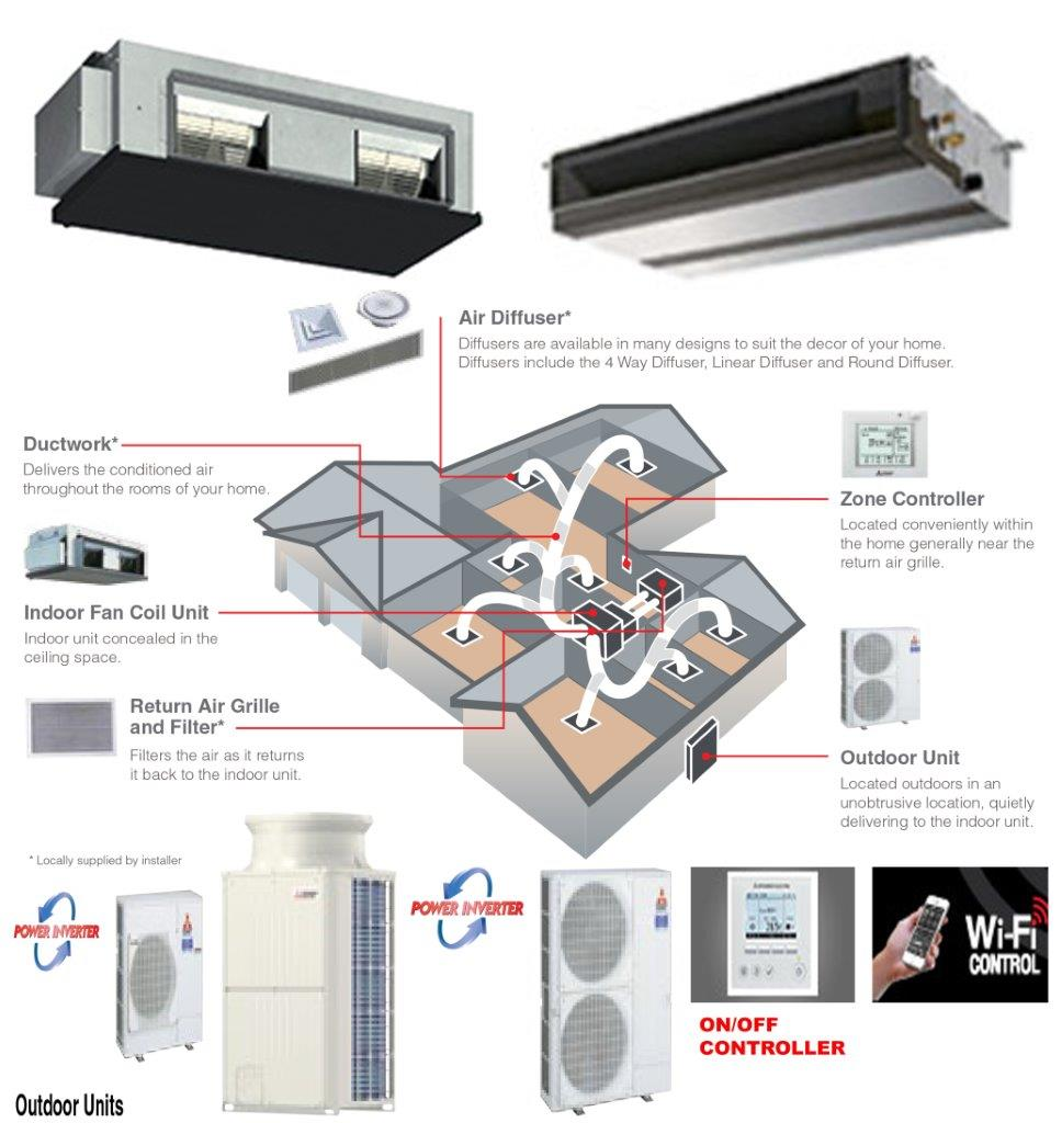 hight resolution of ducted air conditioning mitsubishi images
