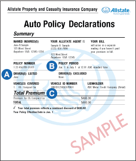 Car Insurance Declaration Blog Otomotif Keren
