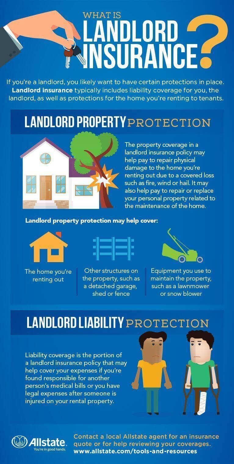 What Does Landlord Insurance Cover  Allstate