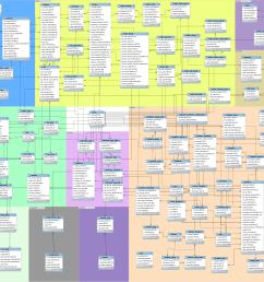 opencart database er diagram [ 3252 x 2252 Pixel ]