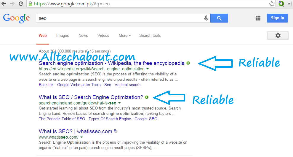 How To know if a Website is Reliable or Not