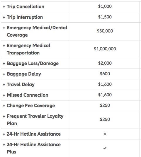 Allianz coverage travel insurance