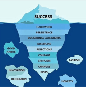 what is success sam ovens
