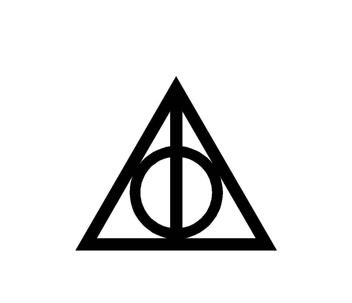 Harry Potter (books) quizzes for the real fan