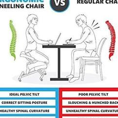 Ergonomic Posture Kneeling Chair Sherpa Dish Sleekform Review All Things Video Reviews