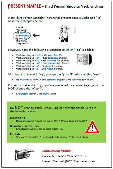 Add '-s' or '-es' or '-ies' - All Things Grammar