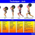 Weightlifting technique posters for snatch clean amp jerk all things