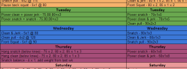 4 Week Quick & Classic Weightlifting Spreadsheet