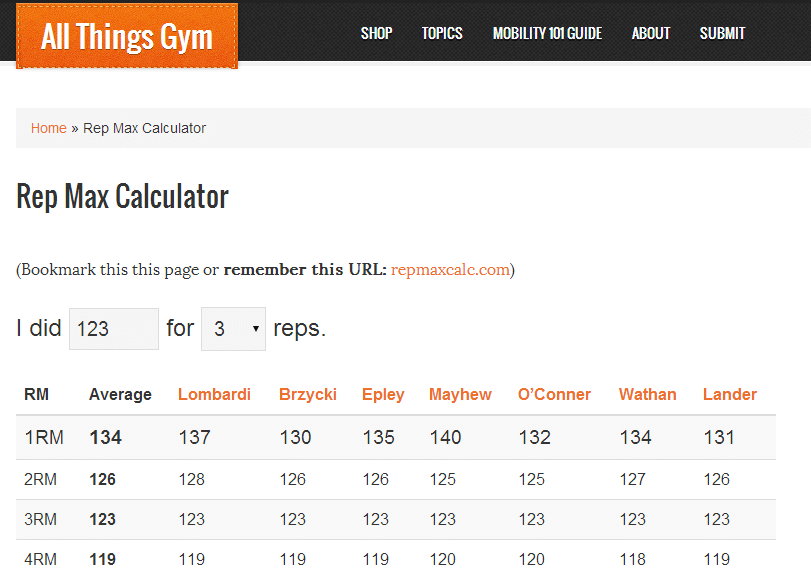 Rep Max Calculator - All Things Gym