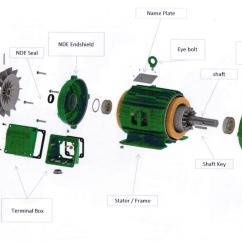 Weg W22 Wiring Diagram Human Skeleton All Torque Transmissions Motor Spares