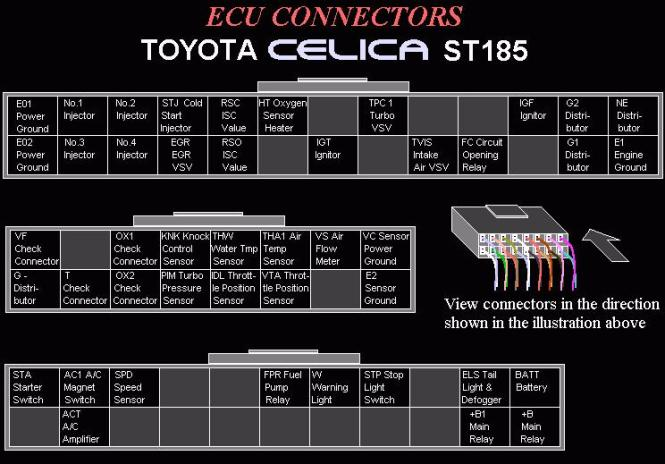 toyota celica st202 wiring diagram wiring diagrams celicatech powered by vbulletin schematics electrical