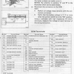Toyota Mr2 Wiring Diagram 5 Wire Flat Trailer Celica All Trac & Gt-four Online Documents