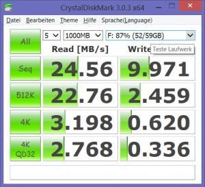 Benchmark SDXC Sandisk im Kartenleser des P2214T
