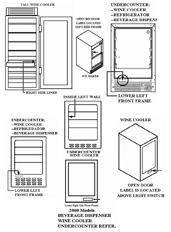 Refrigerator Troubleshooting: September 2016