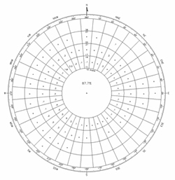 All Weather, Inc. Offers New Wind Rose Charting Service