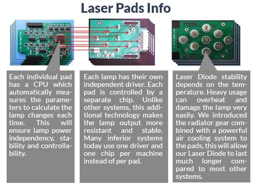 laser-pads-info