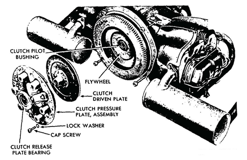 German Volkswagen 1944 Technical Manual