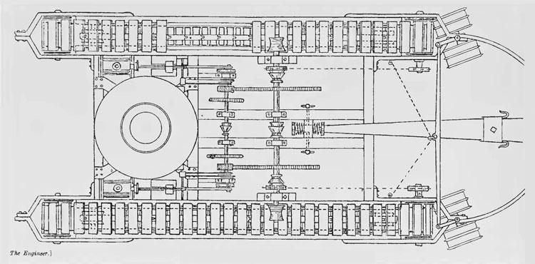 basic gun diagram narva 7 pin flat wiring tanks in the great war 1914-1918 by j.f.g.fuller