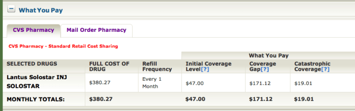 Why the Sudden Spike in Your Medicare Drug Costs?