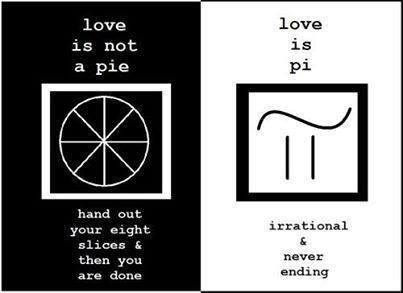 love is pi