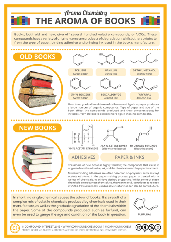 Aeoma Of Books poster