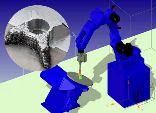 ded waam additive manufacturing